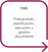 fase2 proyectos ESP