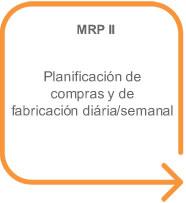 fase3 ESP