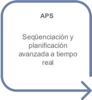 fase5 ESP